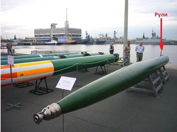 плюсы и минусы подводной лодки